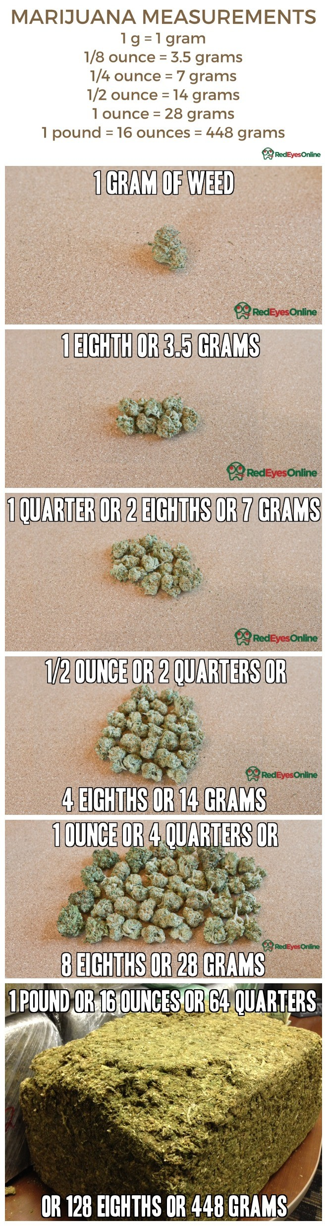 how much is a gram, quarter, half ounce and ounce of weed? - red